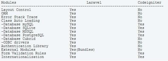 laravel_framework_2