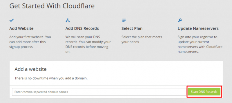 login-cloudflare