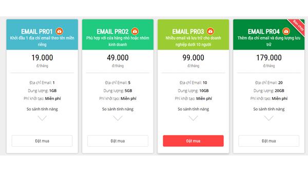 Chọn gói email phù hợp