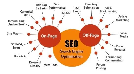 Nghề SEO gồm có 2 công việc chính là SEO Onpage và SEO Offpage.