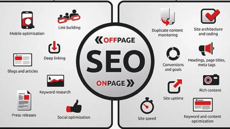 SEO onpage và offpage là 2 quá trình luân phiên bỗ trợ cho nhau