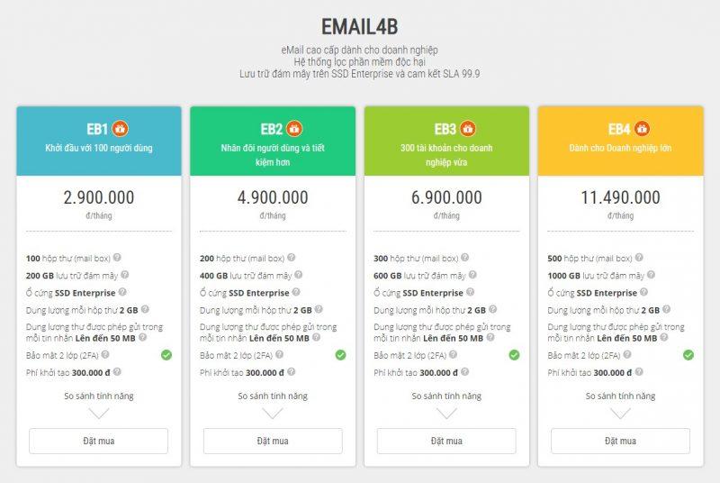 Bảng giá Email4B