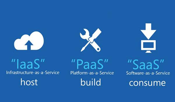Có 3 mô hình cung cấp điện toán đám mây cơ bản là Infrasructure as a service (Iaas), Platform as a service (Paas) và Software as a service (Saas)
