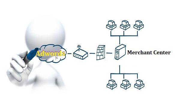 Liên kết Google Merchant và Google Ads không phải là thao tác khó