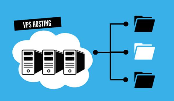 VPS hosting là sự kết hợp của share hosting và dedicated hosting