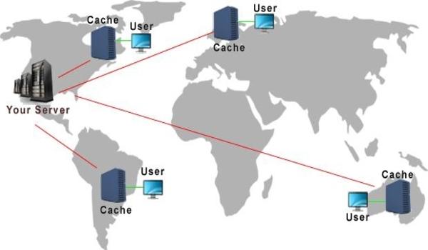 Cần lưu ý điều gì khi chọn dịch vụ CDN