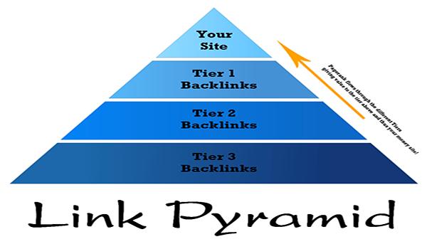 Mô hình Pyramid Link