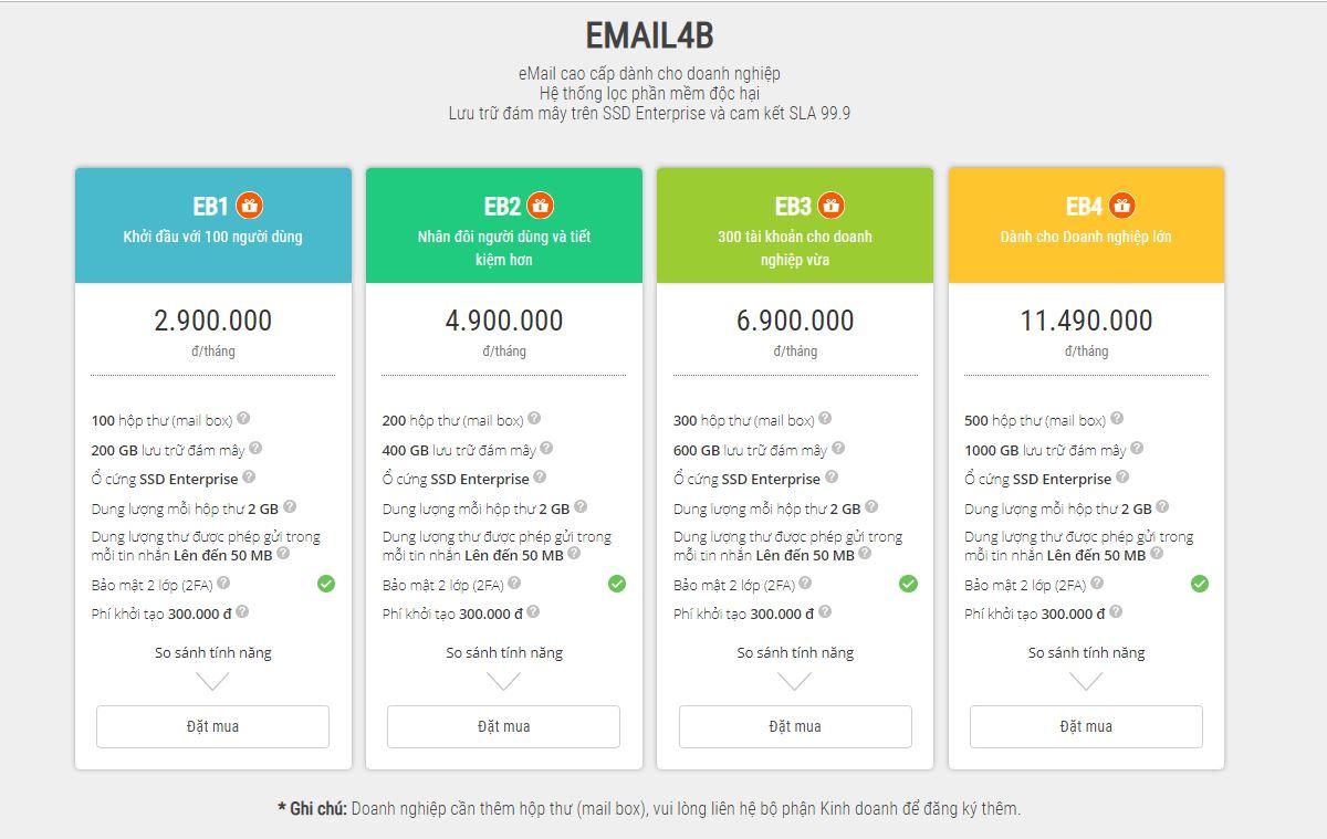 Bảng giá Email4b cho doanh nghiệp