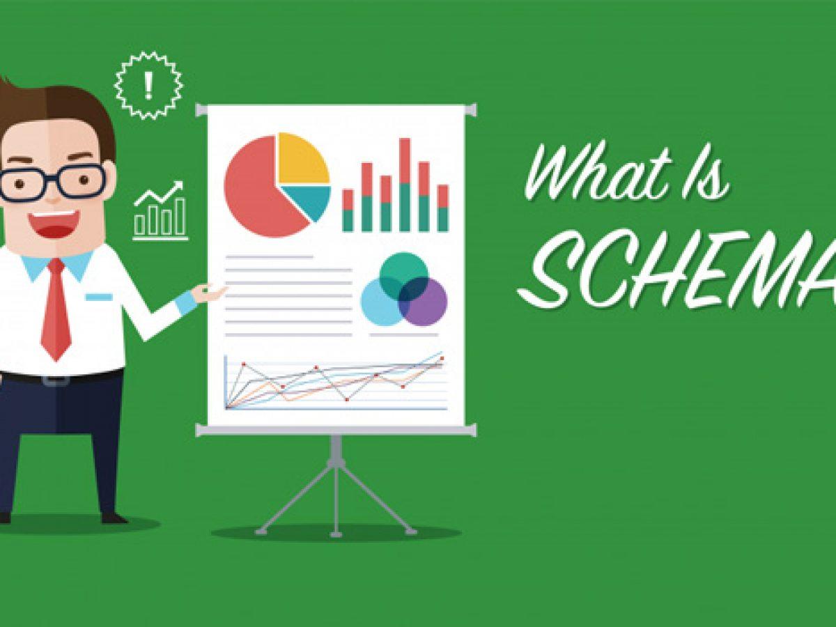 Schema là gì? Tăng sức mạnh website với Schema Markup - Trung tâm hỗ trợ kỹ  thuật   MATBAO.NET