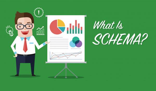 Schema là ngôn ngữ dùng để đánh dấu dữ liệu có cấu trúc