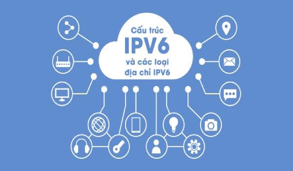 IPv6 là gì? Một cấu trúc IPv6 được sắp xếp một cách chặt chẽ, hợp lý và logic với sự phân chia riêng biết thành từng nhóm nhỏ