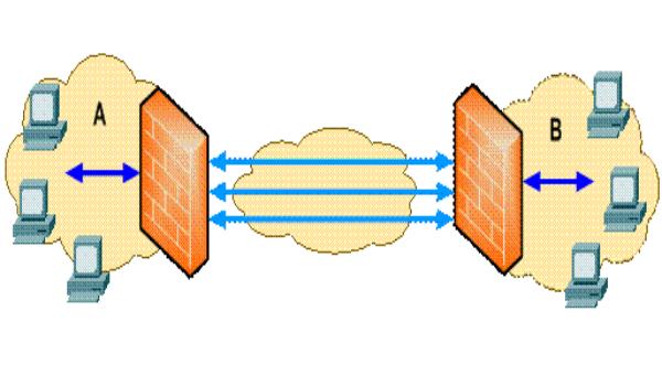 IPv6 là gì? Có 3 loại địa chỉ IPv6 khác nhau căn cứ theo phạm vi sử dụng của chúng