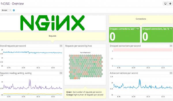 Bạn có thể tự cài đặt NGINX Web server theo hướng dẫn của chúng tôi