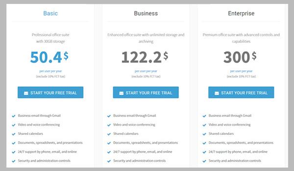 G Suite là gì? Google cung cấp 3 gói G Suite với 3 mức phí khác nhau