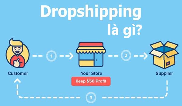 Shopify là gì? Quy trình làm việc của Dropshipping là gì?