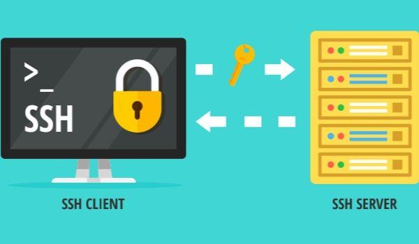 SSH là gì? Symmetrical Encryption hoạt động dựa trên secret key