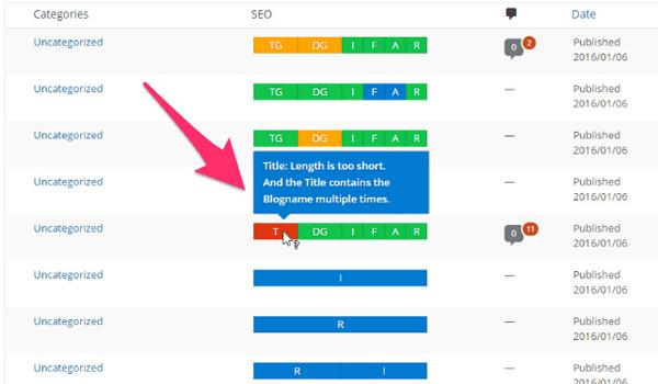 SEO Framework có các thang màu thể hiện chỉ số đánh giá SEO