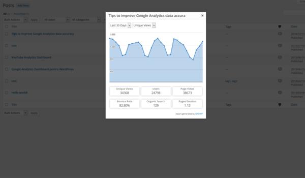 Plugin Google Analytics Dashboard for WP by ExactMetrics có thao tác sử dụng gần giống Analytic