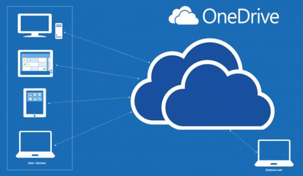 OneDrive là gì? Quy trình cài đặt OneDrive vô cùng đơn giản