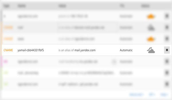 Yandex Mail là gì? Phương pháp xác nhận quyền sở hữu tên miền với Yandex bằng cấu hình record CNAME