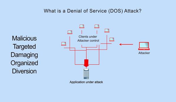 DDos là gì? Application Level Attack nhằm vào lỗ hổng bảo mật và gây ra hậu quả khôn lường