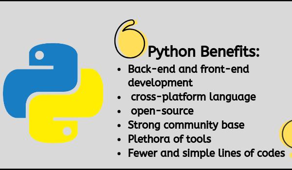 Python là gì? Cú pháp đơn giản, dễ hiểu, dễ học giúp Python ngày một phổ biến