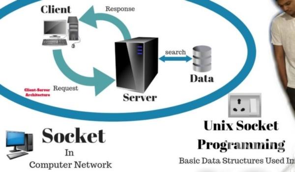 Unix socket là gì? Nó giúp cho tốc độ kết nối và truyền tải dữ liệu giữa các ứng dụng trên cùng một máy tính diễn ra nhanh, nhẹ và hiệu quả hơn.