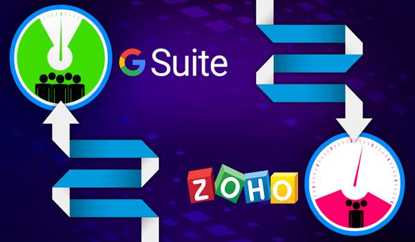 Nên chọn Zoho Mail hay G Suite