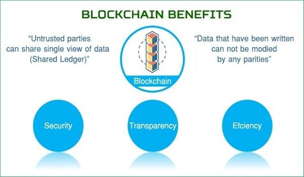 Blockchain là gì? Nó có thể xem là cuộc cách mạng giống như Internet