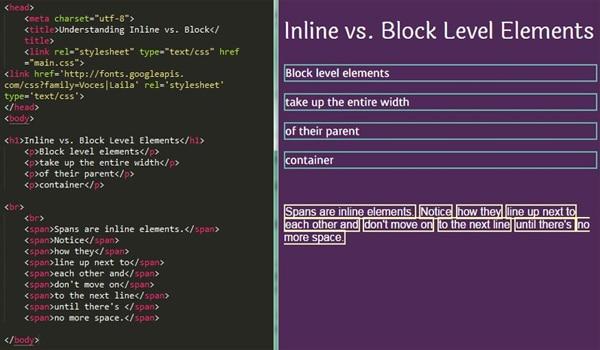 HTML là gì? Có 2 loại tag được dùng phổ biến trong HTML là block-level tags và inline tags