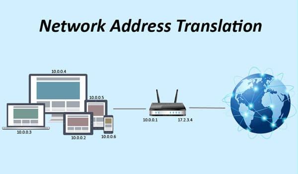 Nếu dùng mạng thông qua NAT, địa chỉ IP sẽ trở thành địa chỉ IP thực nếu người dùng kết nối internet