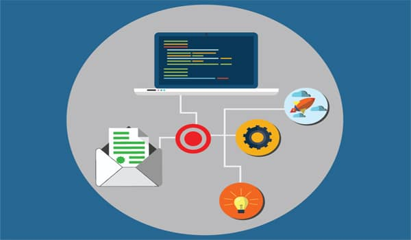 DMARC là gì? Nó hoạt động dựa trên SPF và DKIM