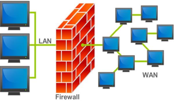 IPtables là gì? Cấu hình tường lửa để kiểm soát truy cập vào máy chủ