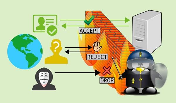 IPtables cung cấp nhiều tùy chọn cho phép người dùng thao tác