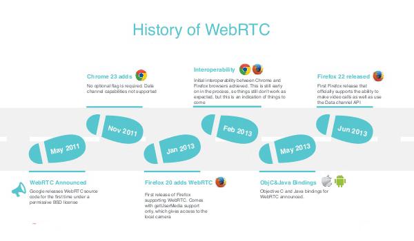 webrtc là gì? Là dự án mã nguồn mở miễn phí của Google