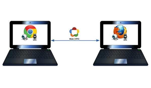 WebRTC cho phép gọi video không cần plugin