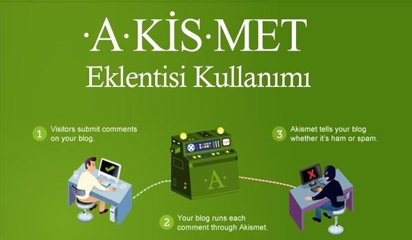 Akismet là công cụ chặn spam cực hiệu quả