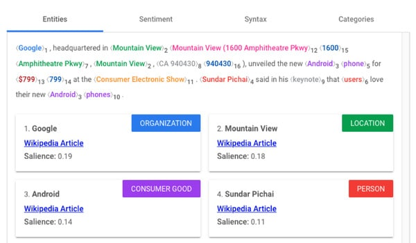 SEO Entity là gì? Cách thức hoạt động của Google Natural Language API