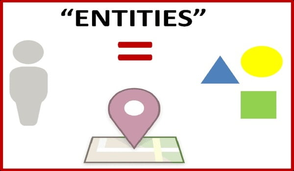 Entity có thể là bất cứ thứ gì tồn tại trong một nội dung nhất định