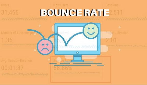 Tốc độ Website ảnh hưởng đến Bounce Rate