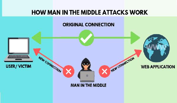 Lý do DNS dễ bị tấn công là gì