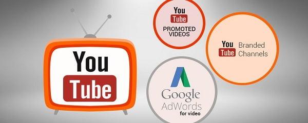YouTube Marketing là gì?