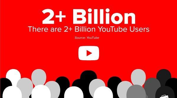 Huy hiệu của YouTube dành cho User có lượng truy cập cao.