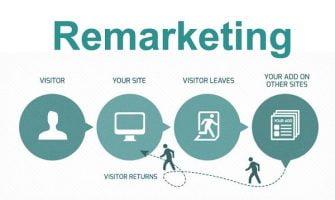 Dynamic Remarketing Là Gì? Hướng Dẫn Cài Đặt Căn Bản